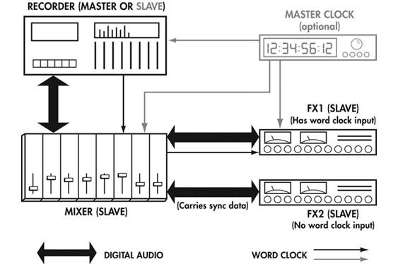 Understanding Digital Audio - Part 2