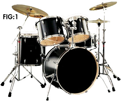 Recording Drums Figure 1