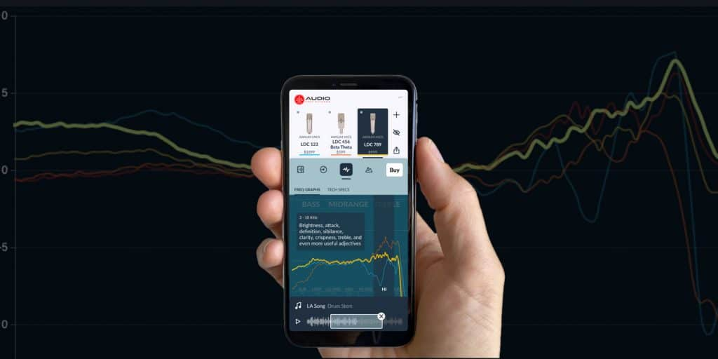 Hi-Res Online Showroom Puts Manufacturer Demos in Consumers' Pockets