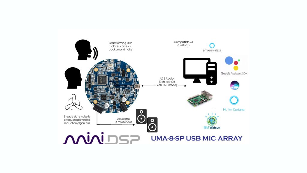 miniDSP High-Performance USB Mic Array Now Shipping