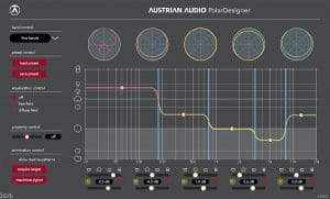Austrian Audio Polar Designer
